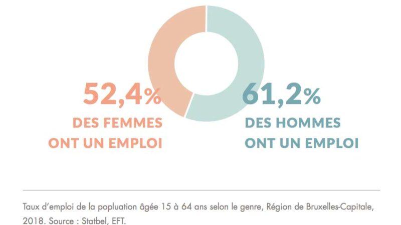 entrepreneuriat feminin belgique bruxelles